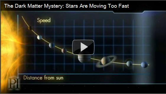 The Dark Matter Mystery - Stars Are Moving Too Fast